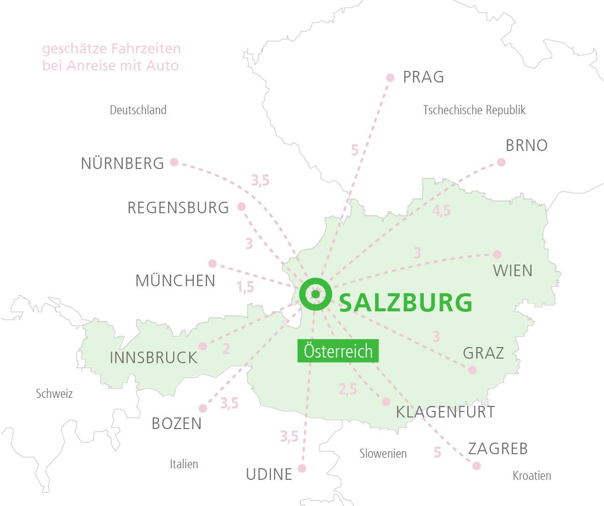 Eizellenspende in Österreich / IVF Zentren Prof. Zech - Salzburg • Member of NEXTCLINICS